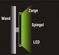 Frontleuchter 30mm Acrylglas mit eingegossener LED-Technik
