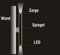 Kantenleuchter 20-30 mm Acrylglas mit eingegossener LED-Technik