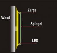Rückleuchter 20 mm Acrylglas mit eingegossener LED-Technik
